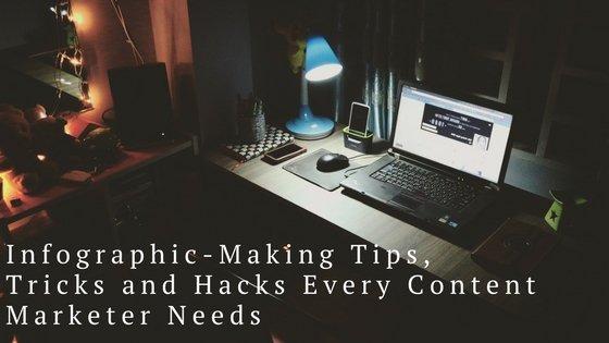 Content Marketer Needs